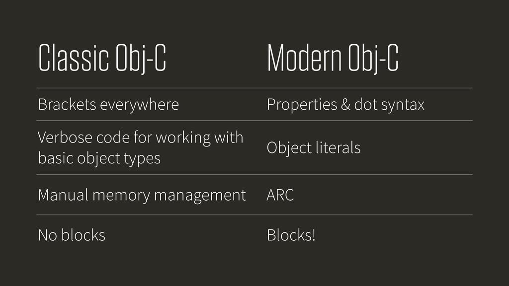 Classic Obj-C Modern Obj-C Brackets everywhere ...