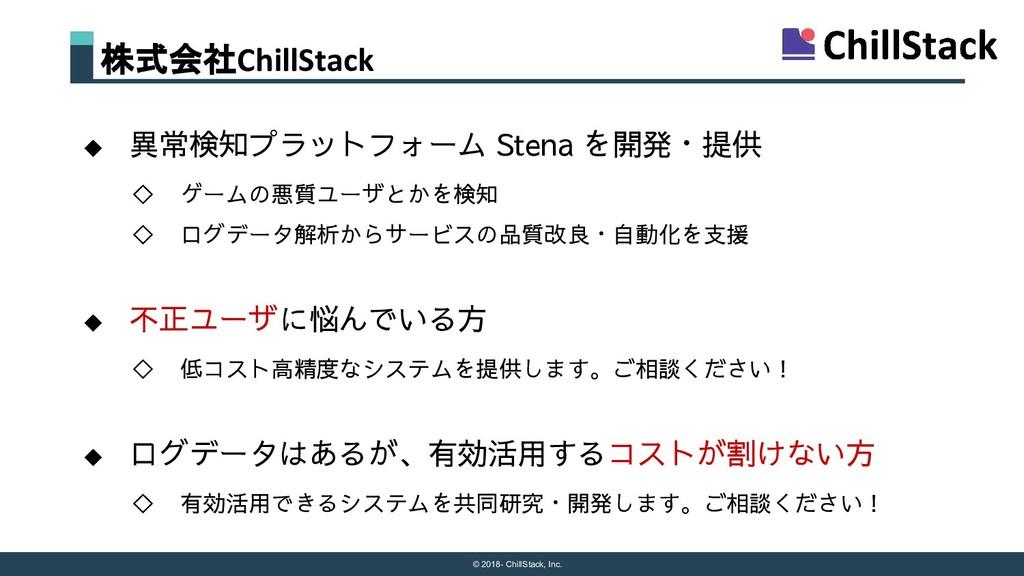 © 2018- ChillStack, Inc. 株式会社ChillStack ◆ 異常検知プ...