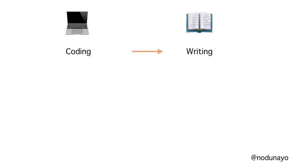 @nodunayo Coding Writing