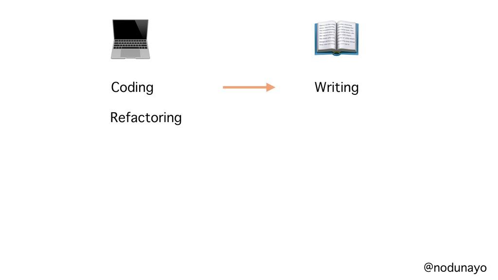 @nodunayo Coding Writing Refactoring