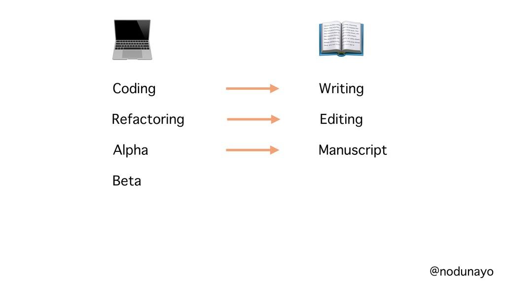 @nodunayo Coding Writing Refactoring Editing ...