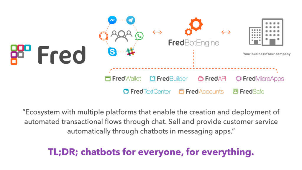 """""""Ecosystem with multiple platforms that enable ..."""