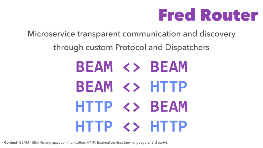 Fred Router Microservice transparent communicat...