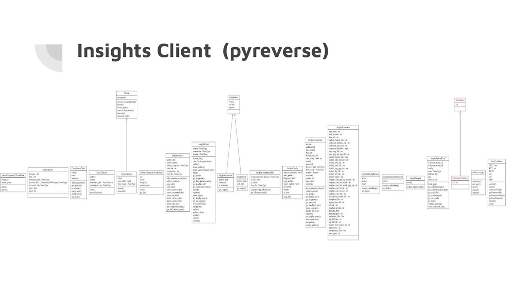 Insights Client (pyreverse)