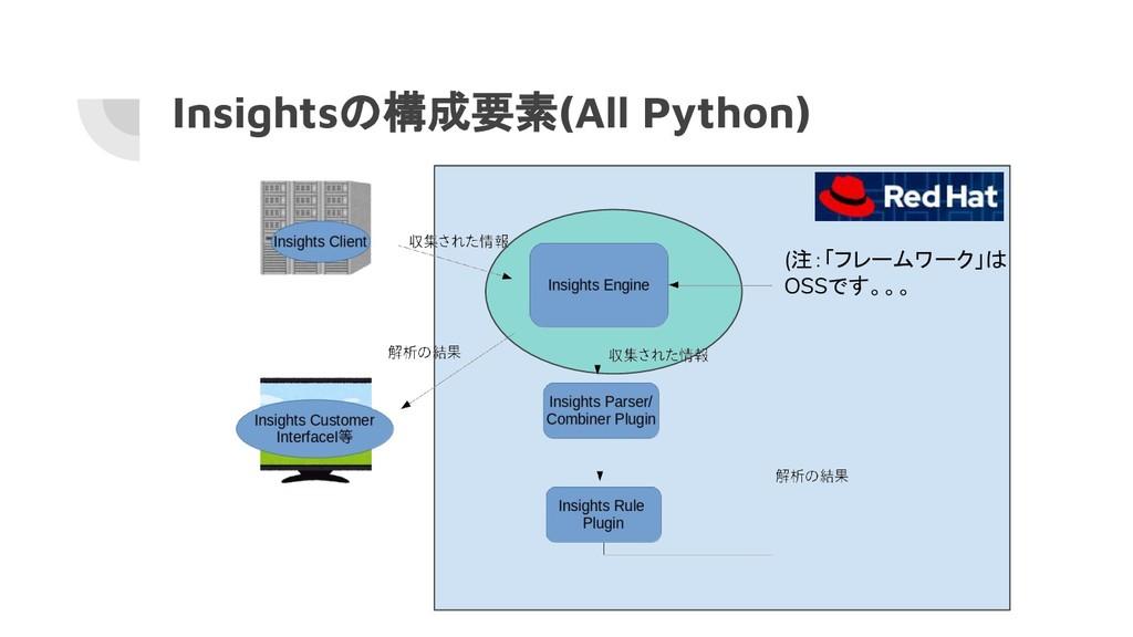 Insightsの構成要素(All Python) (注:「フレームワーク」は OSSです。。。
