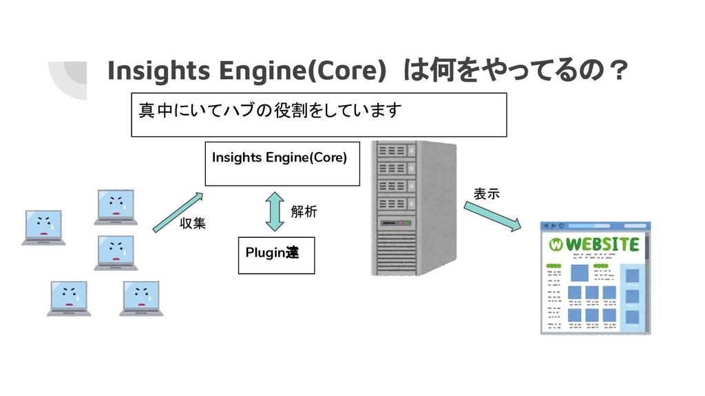 Insights Engine(Core) は何をやってるの? Insights Engine...
