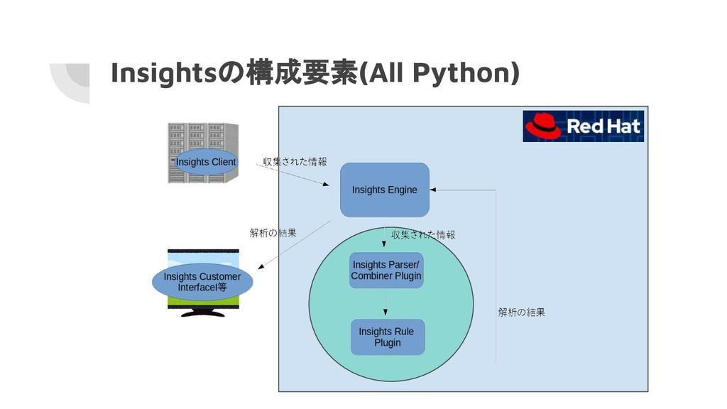 Insightsの構成要素(All Python)