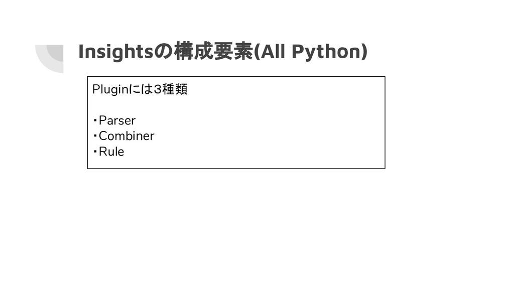 Insightsの構成要素(All Python) Pluginには3種類 ・Parser ・...