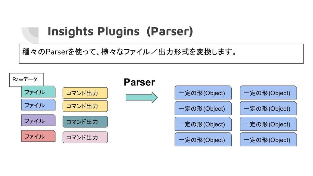 Insights Plugins (Parser) Rawデータ Parser ファイル ファ...
