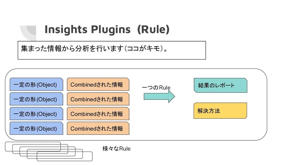 Insights Plugins (Rule) Combinedされた情報 集まった情報から分...