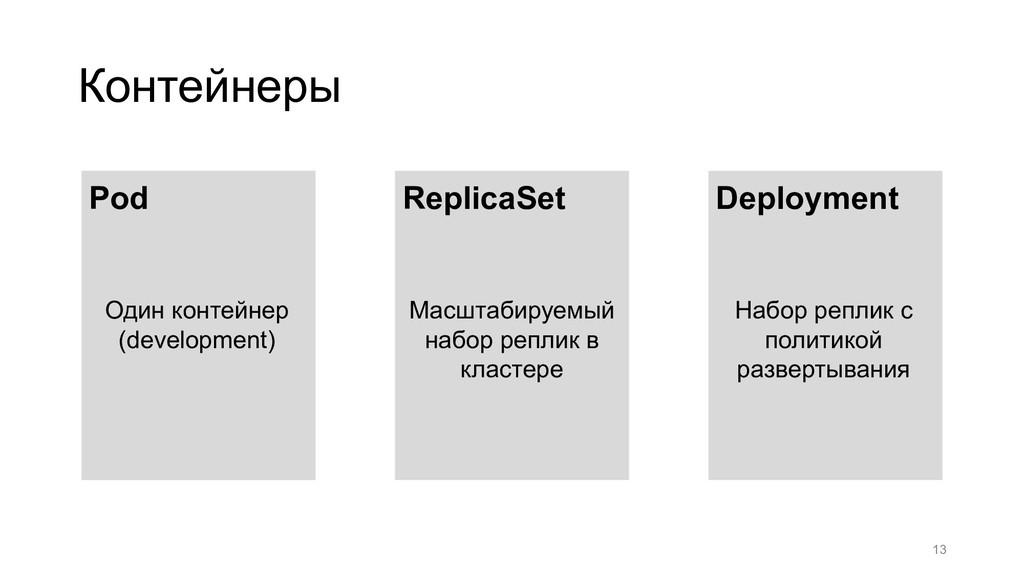 Контейнеры 13 Pod Один контейнер (development) ...