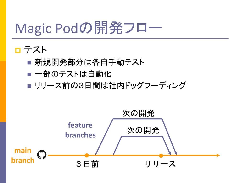 Magic Podの開発フロー p テスト n 新規開発部分は各自手動テスト n 一部のテスト...