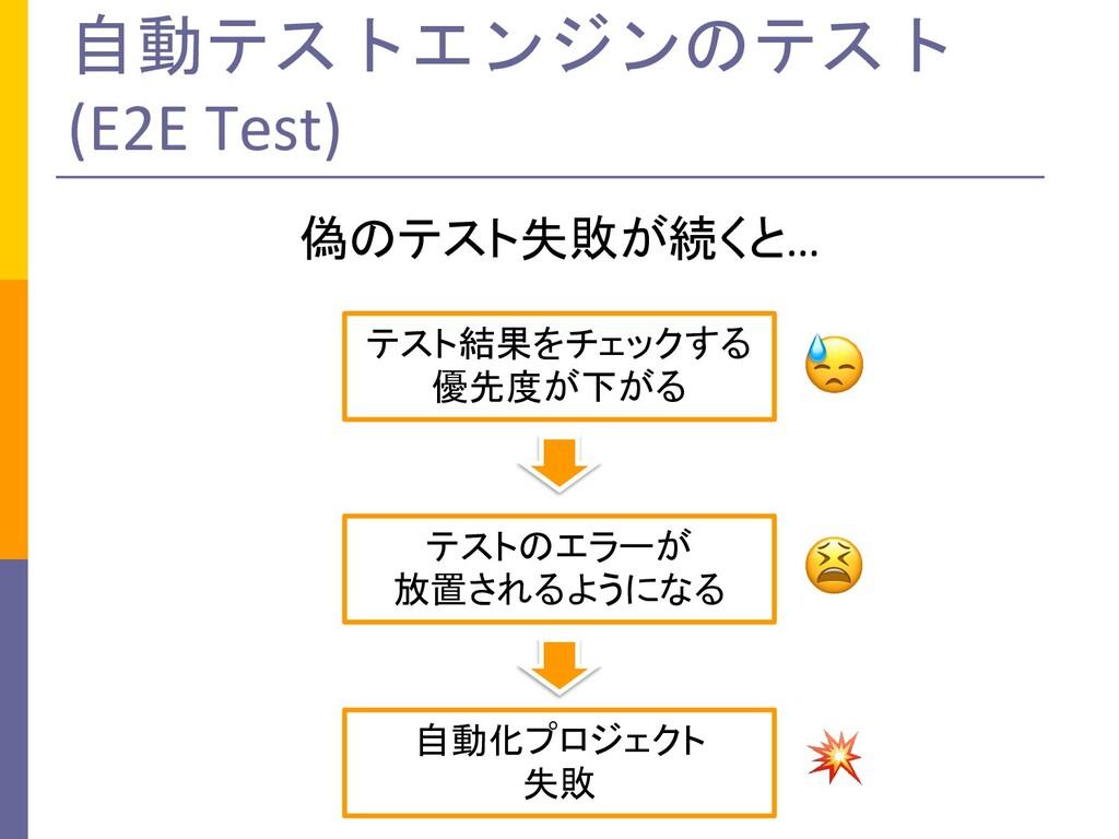 自動テストエンジンのテスト (E2E Test) 偽のテスト失敗が続くと… テスト結果をチェッ...