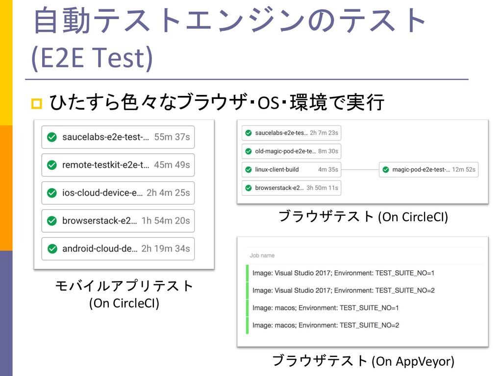 自動テストエンジンのテスト (E2E Test) p ひたすら色々なブラウザ・OS・環境で実行...