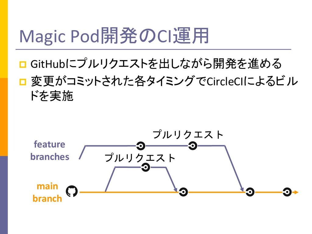 Magic Pod開発のCI運用 p GitHubにプルリクエストを出しながら開発を進める p...