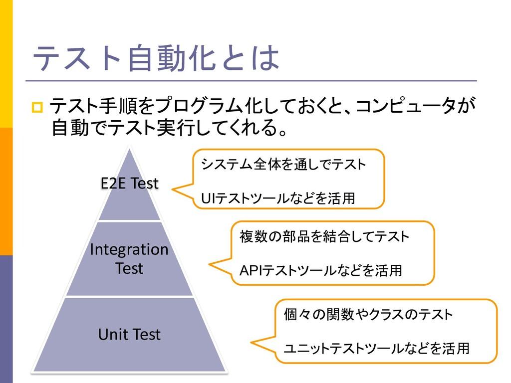 テスト自動化とは p テスト手順をプログラム化しておくと、コンピュータが 自動でテスト実行して...