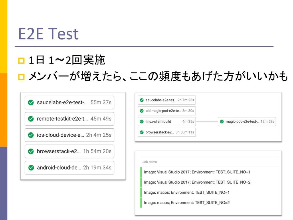 E2E Test p 1日 1〜2回実施 p メンバーが増えたら、ここの頻度もあげた方がいいかも