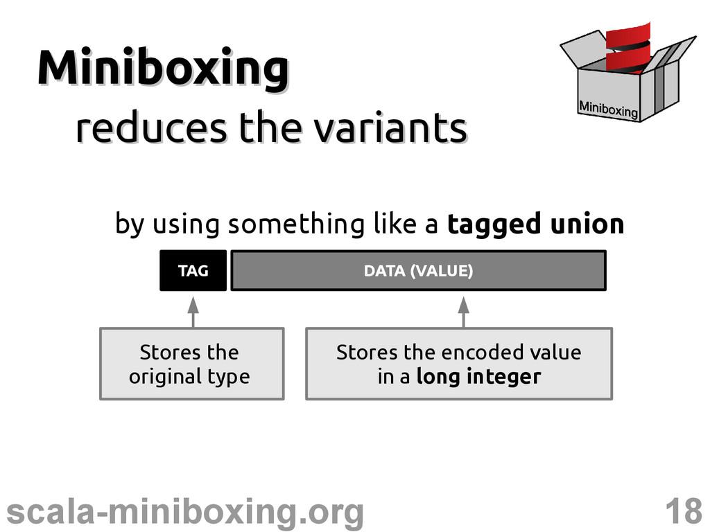 18 scala-miniboxing.org Miniboxing Miniboxing r...