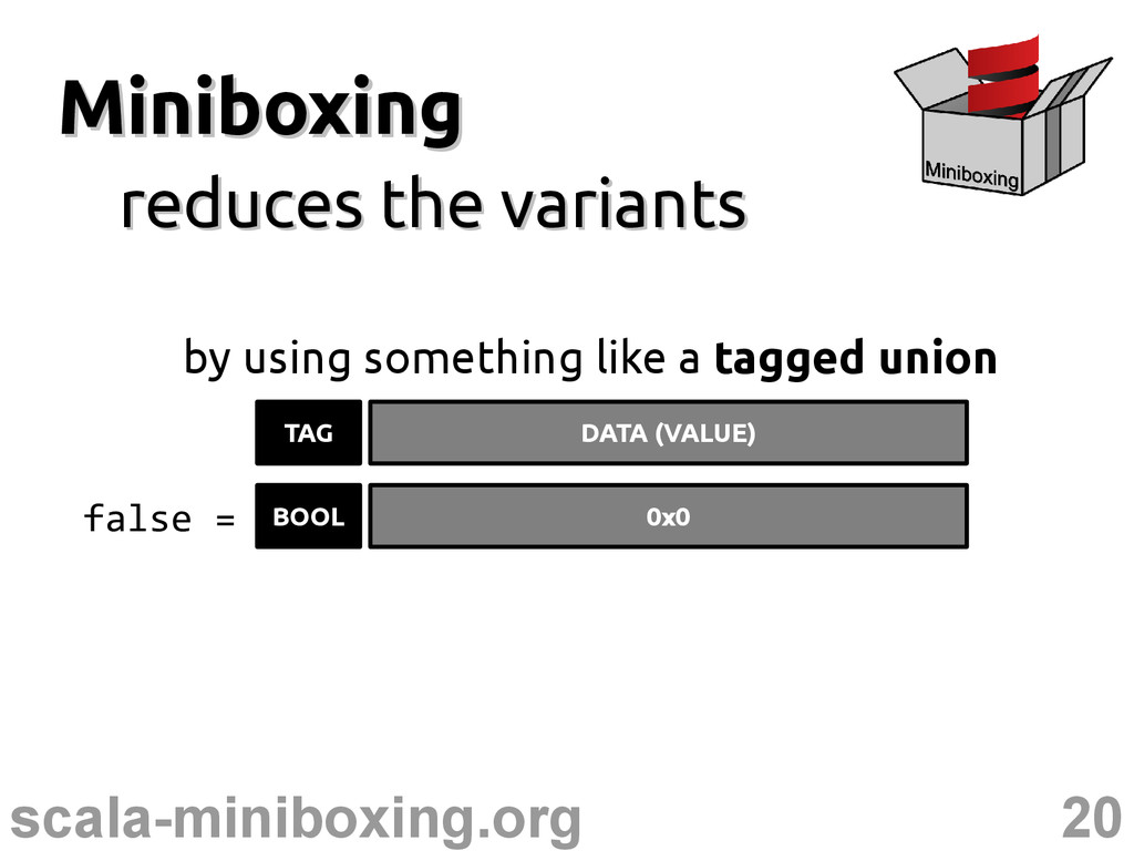 20 scala-miniboxing.org Miniboxing Miniboxing r...