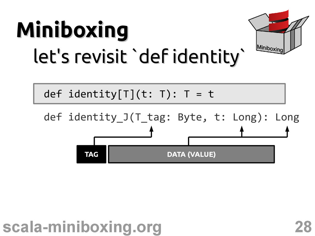 28 scala-miniboxing.org Miniboxing Miniboxing l...