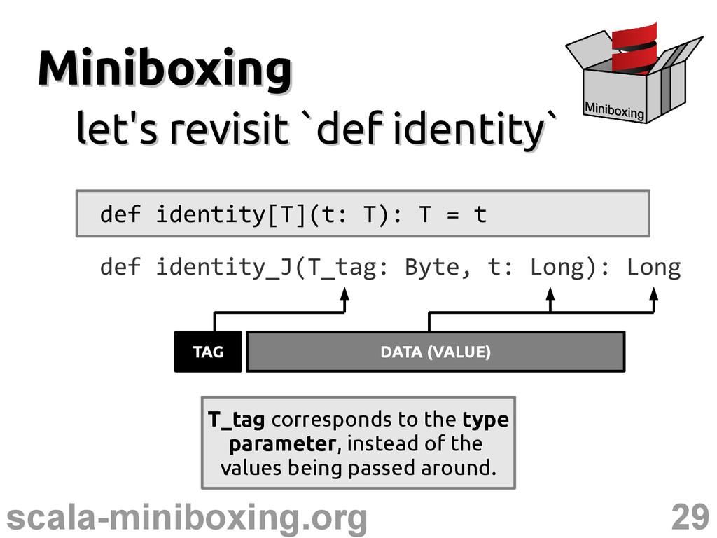 29 scala-miniboxing.org Miniboxing Miniboxing l...