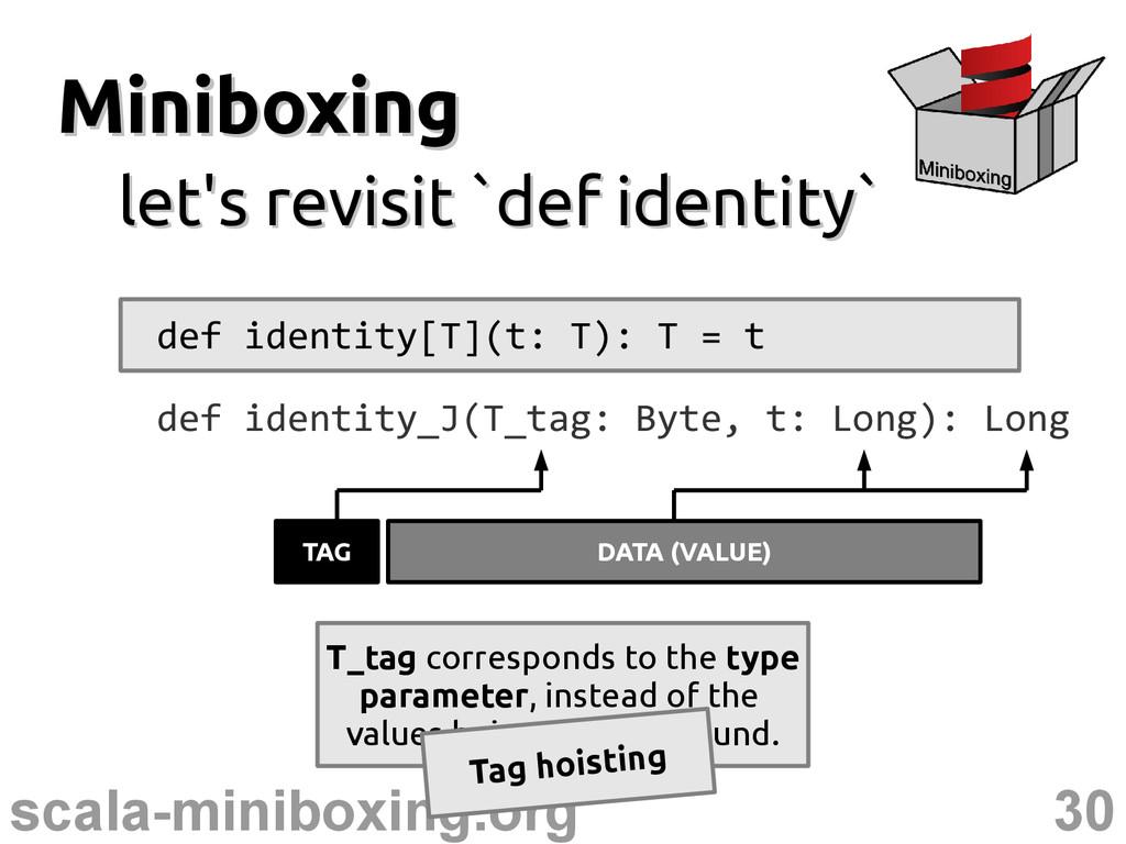 30 scala-miniboxing.org Miniboxing Miniboxing l...