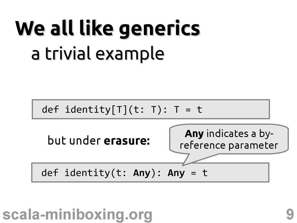 9 scala-miniboxing.org We all like generics We ...