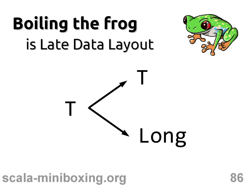 86 scala-miniboxing.org Boiling the frog Boilin...