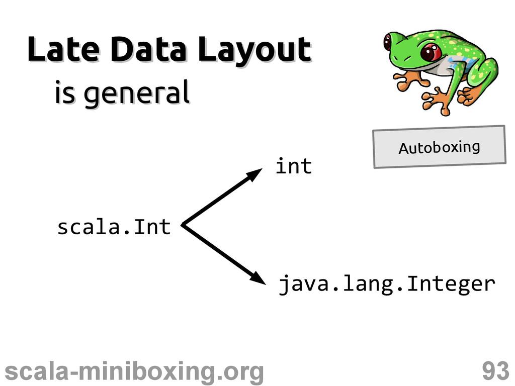 93 scala-miniboxing.org Late Data Layout Late D...