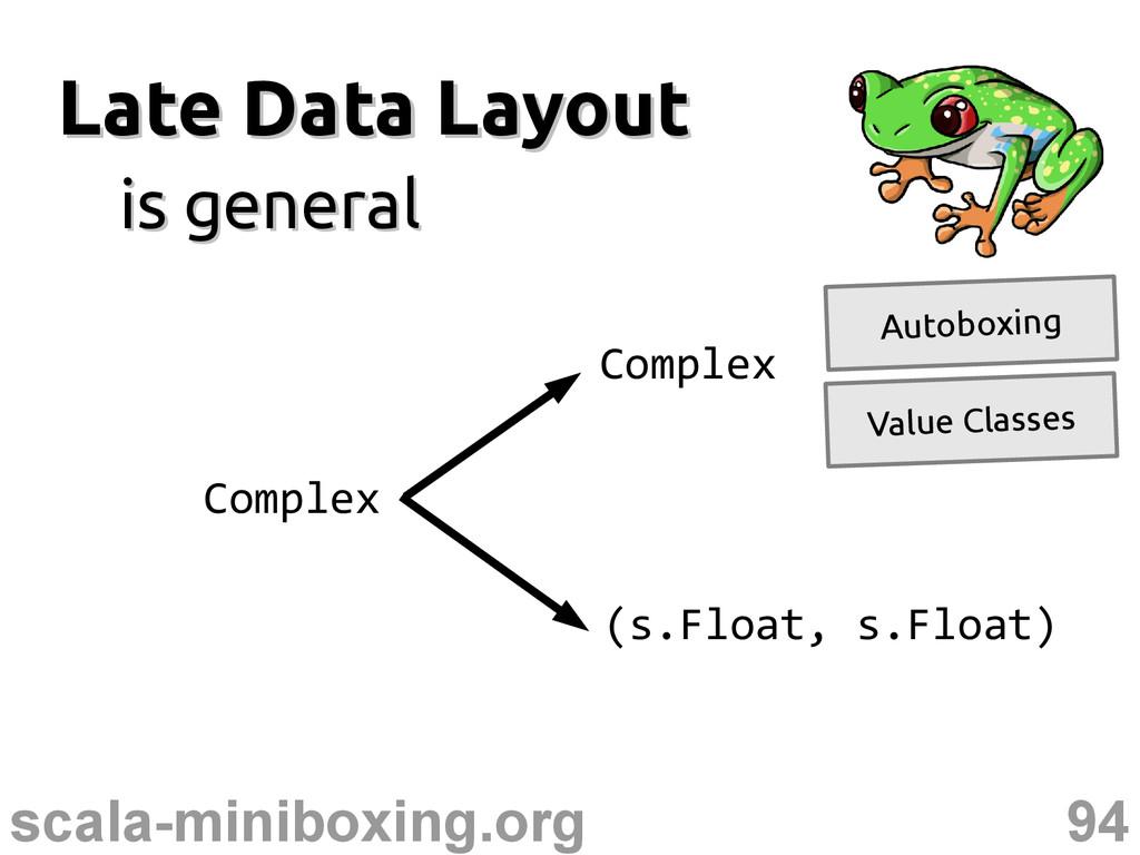 94 scala-miniboxing.org Late Data Layout Late D...