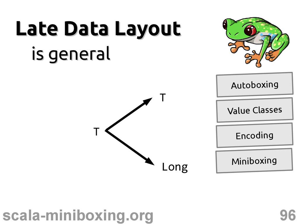 96 scala-miniboxing.org Late Data Layout Late D...