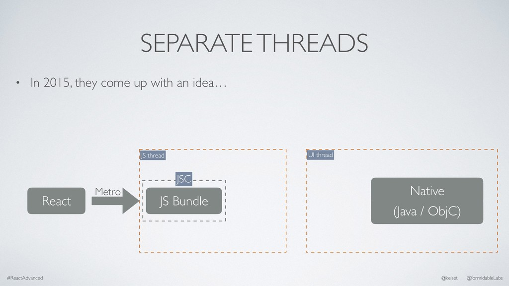 SEPARATE THREADS • In 2015, they come up with a...