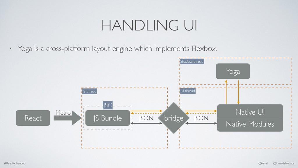 HANDLING UI • Yoga is a cross-platform layout e...