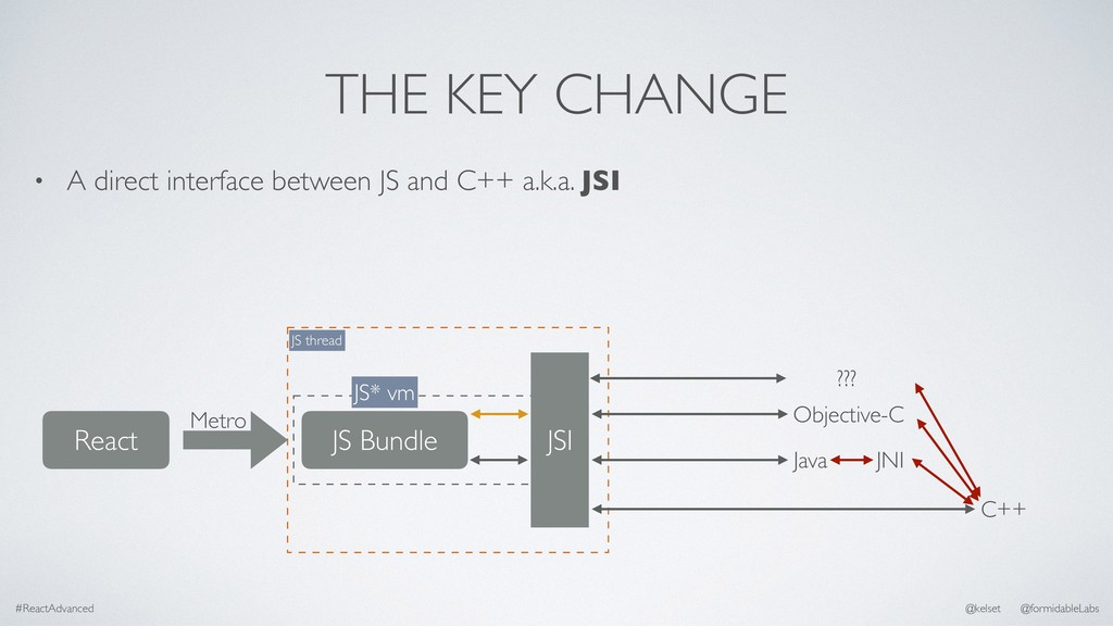 THE KEY CHANGE • A direct interface between JS ...