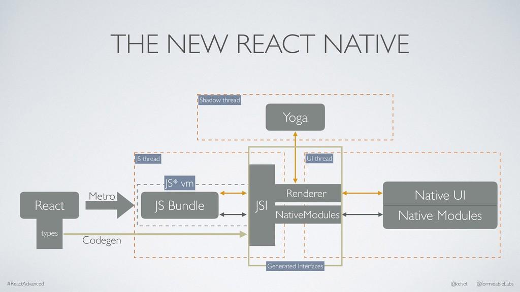 THE NEW REACT NATIVE React JS Bundle Native UI ...
