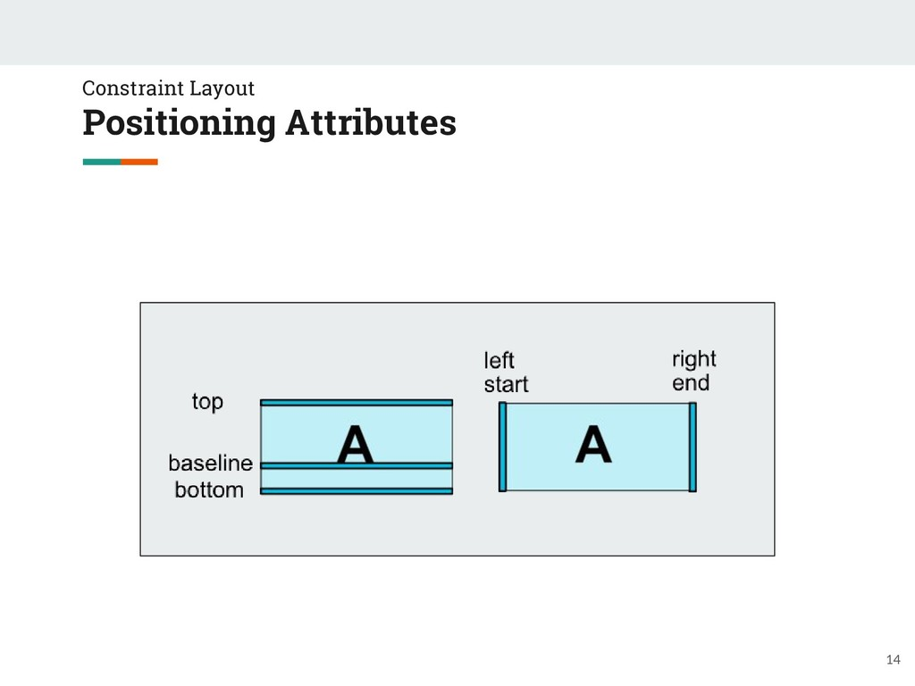 14 Constraint Layout Positioning Attributes