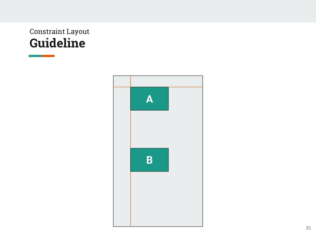 Constraint Layout Guideline 31 B A