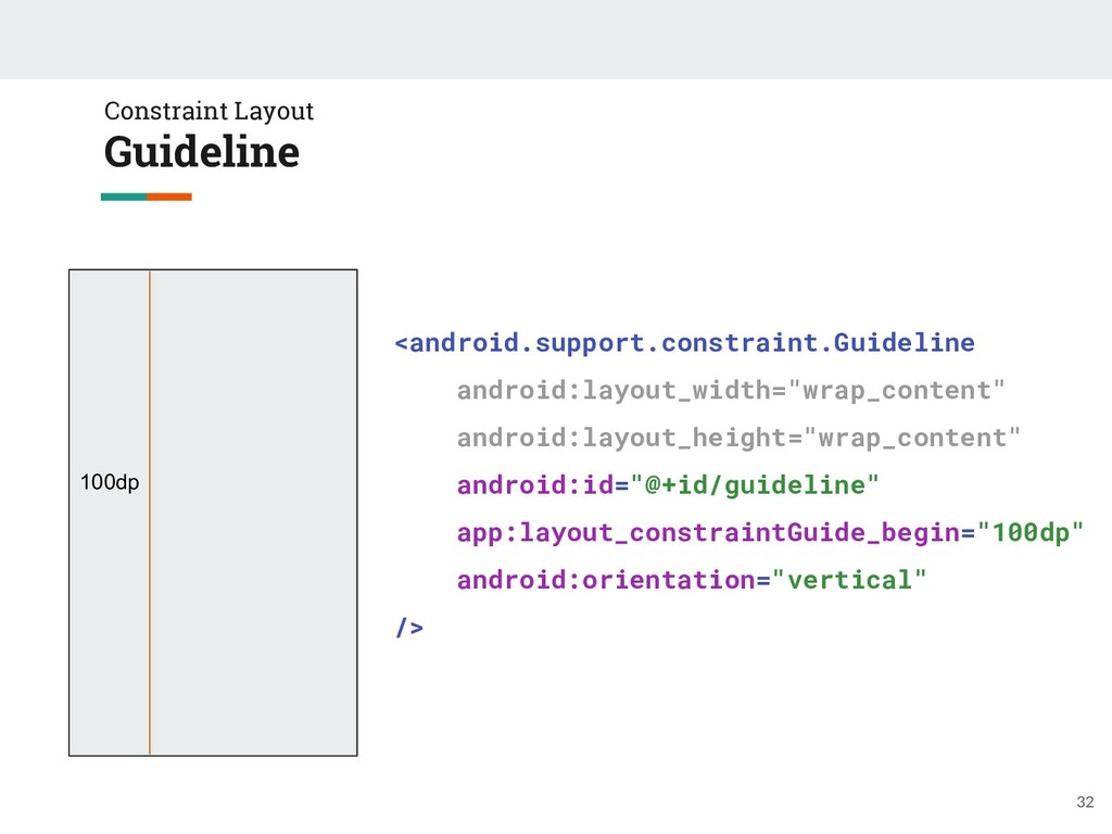 Constraint Layout Guideline 32 <android.support...