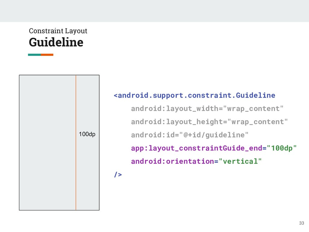 33 <android.support.constraint.Guideline androi...
