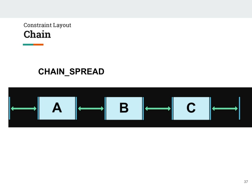 37 CHAIN_SPREAD Constraint Layout Chain