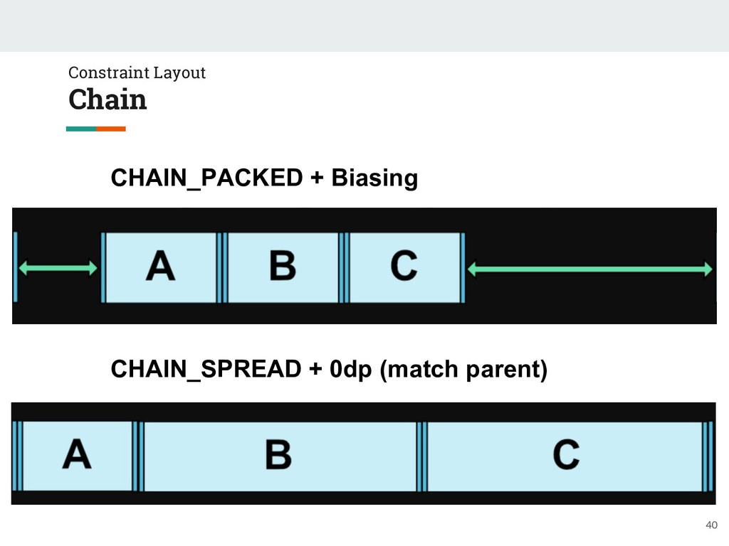40 CHAIN_PACKED + Biasing CHAIN_SPREAD + 0dp (m...