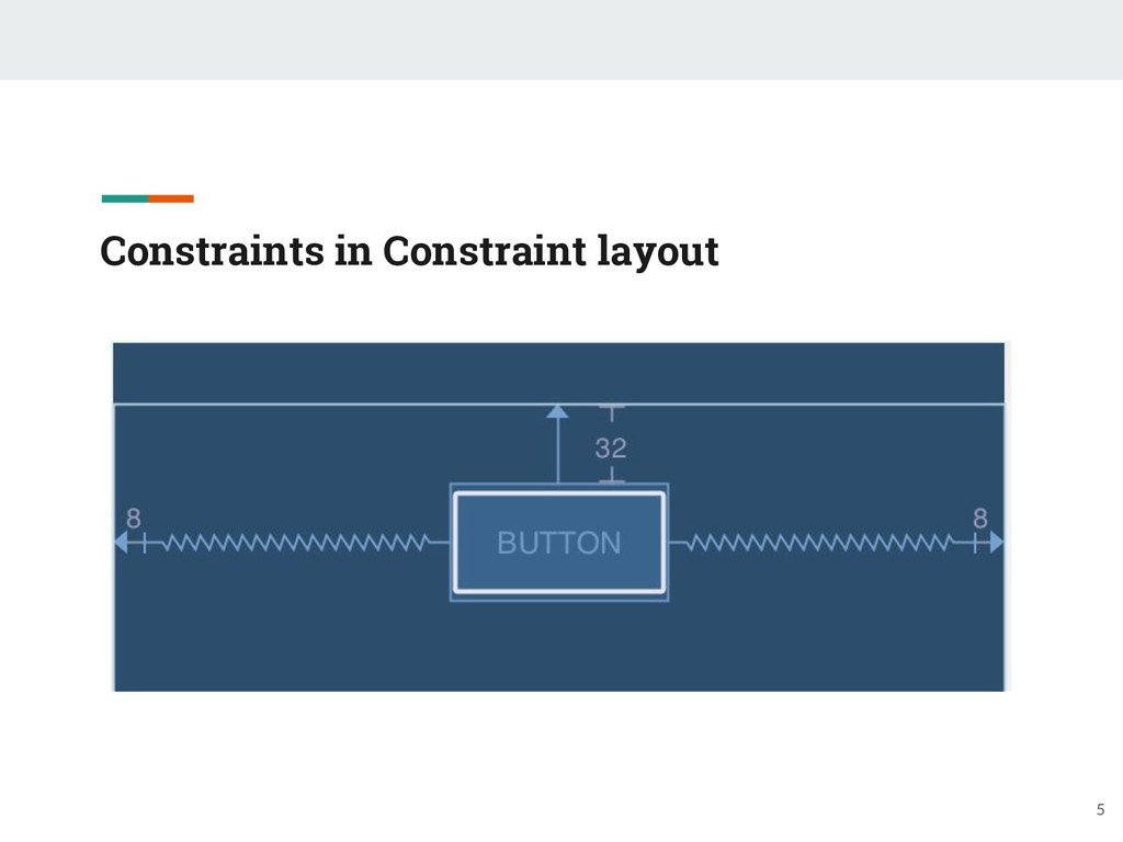 Constraints in Constraint layout 5