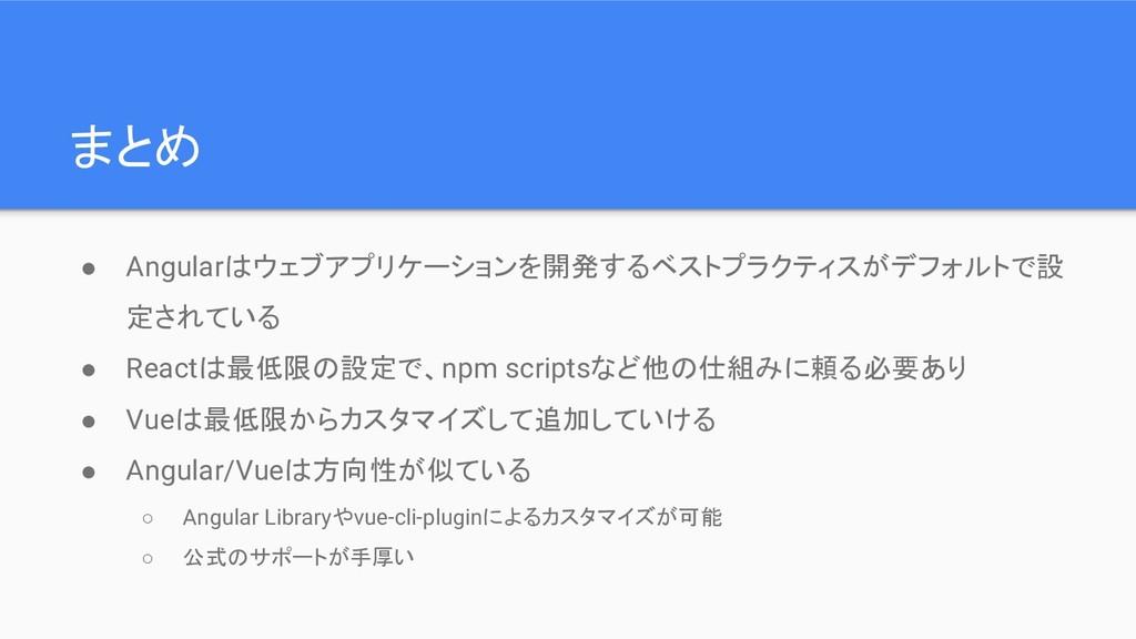 まとめ ● Angularはウェブアプリケーションを開発するベストプラクティスがデフォルトで設...