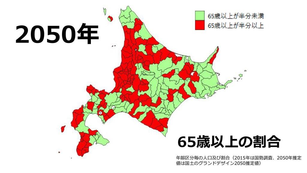 年齢区分毎の人口及び割合(2015年は国勢調査、2050年推定 値は国土のグランドデザイン20...