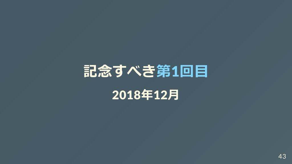 記念すべき第1回⽬ 2018年12⽉ 43