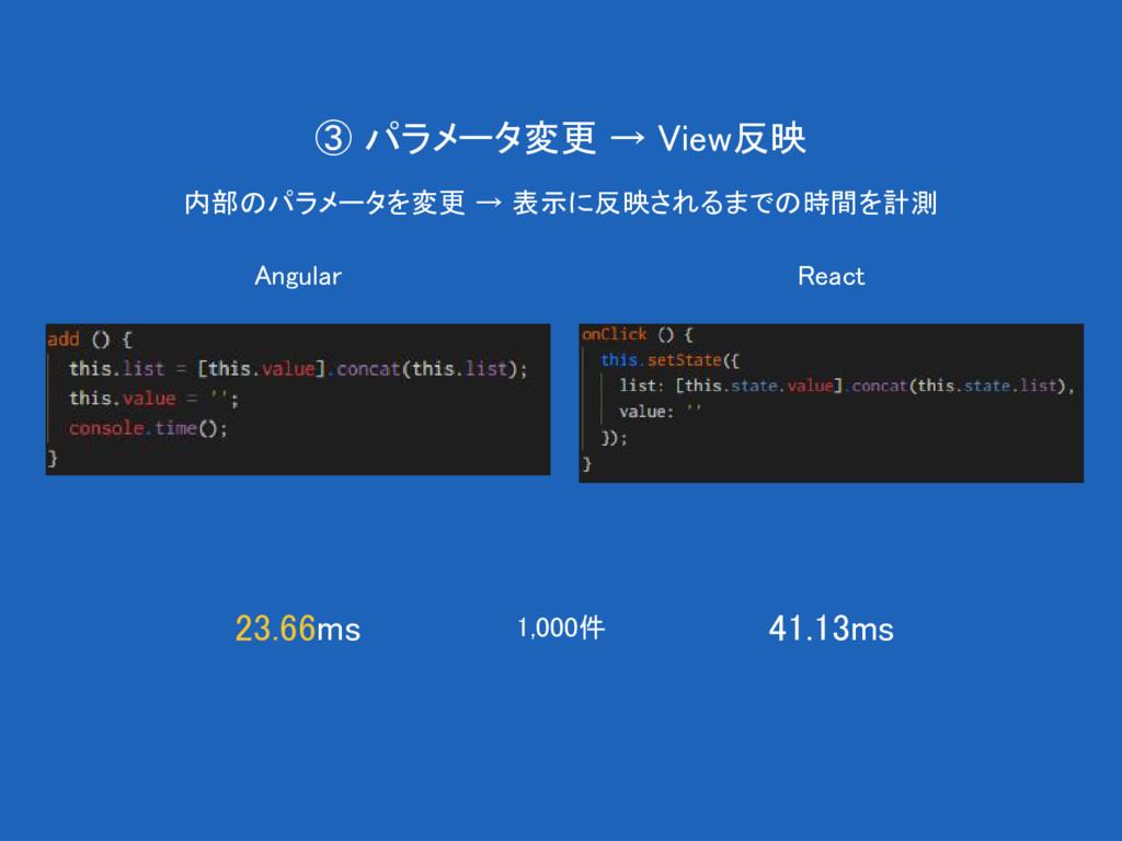 ③ パラメータ変更 → View反映 内部のパラメータを変更 → 表示に反映されるまでの時間を...