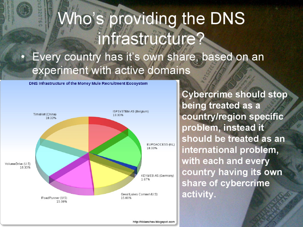 Who's providing the DNS infrastructure? • Every...