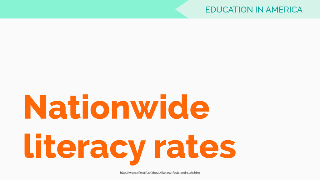Nationwide literacy rates http:/ /www.rif.org/u...