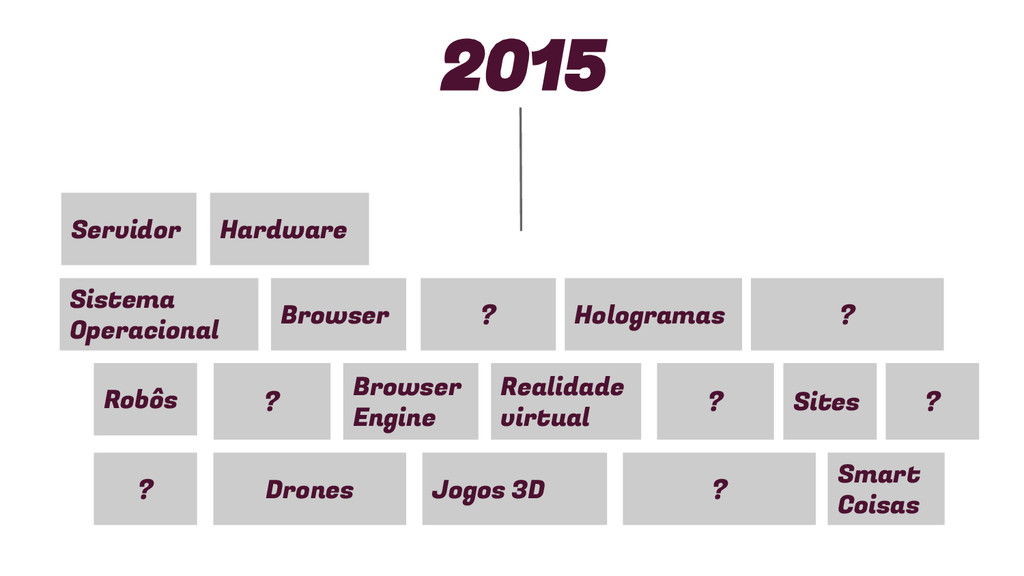 2015 Sistema Operacional Robôs ? Browser Browse...