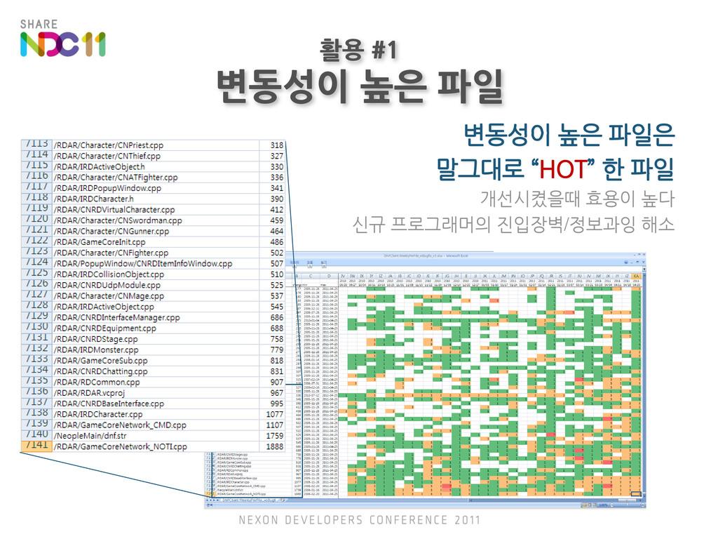 """활용 #1 변동성이 높은 파일 변동성이 높은 파일은 말그대로 """"HOT"""" 한 파일 개선..."""